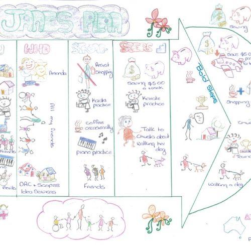 Jane's path plan