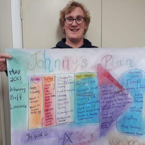 Johnny's path plan 2017 (1)