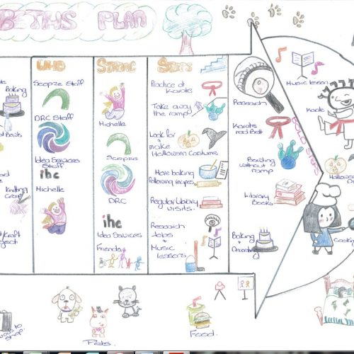 Path Plan Map - Beth